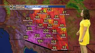 Temperatures dropping into next week - Video