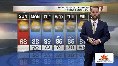 Florida's Most Accurate Forecast with Jason on Sunday, October 13, 2019
