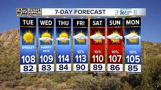 Monsoon storm chances back in the forecast - Video