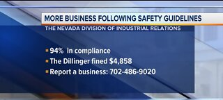 More businesses following safety guidelines