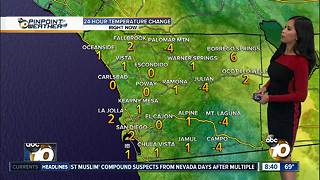 10News Pinpoint Weather for Sun. Sept. 2, 2018