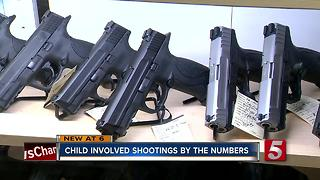 Accidental Shooting Deaths Of Children In 2017 At 4 - Video