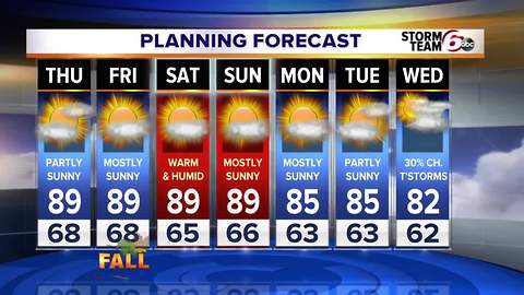 Summer temps into first weekend of fall!