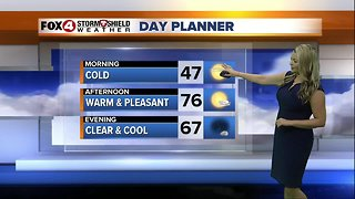 FORECAST: Cold Thursday AM, warming into the weekend