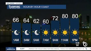 ABC 10News Pinpoint Weather with Jennifer Delacruz