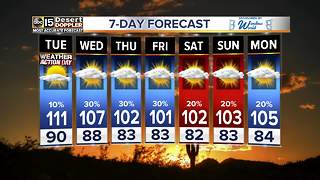 Excessive heat lingers around the Valley - Video