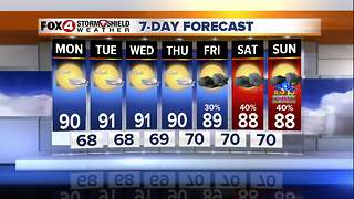 FORECAST: Warm & Muggy Monday - Video