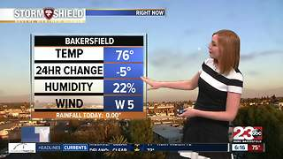 Monday saw a high of 77 degrees but we're headed back to the 80's - Video