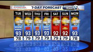 South Florida Tuesday morning forecast (8/29/17) - Video