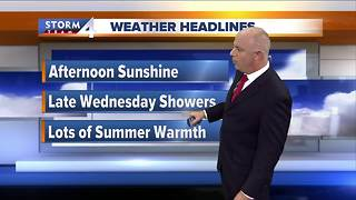 Partly Cloudy Tuesday - Video