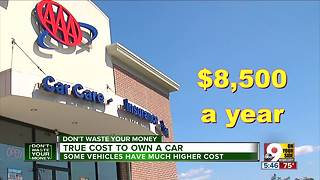 True cost of owning a car may shock you - Video