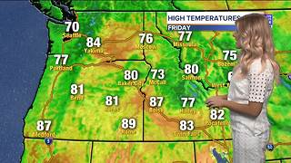 HOT today... cooler tomorrow, then hot again