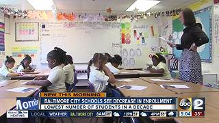 Less students enrolling in Baltimore City schools - Video