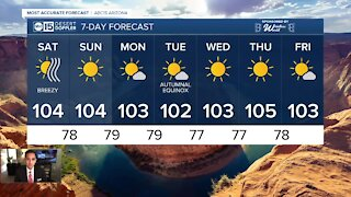 FORECAST: Hot and dry weekend ahead