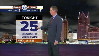 Mild with evening showers