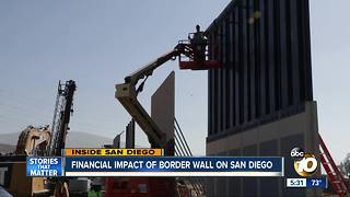 Financial impact of border wall in San Diego - Video