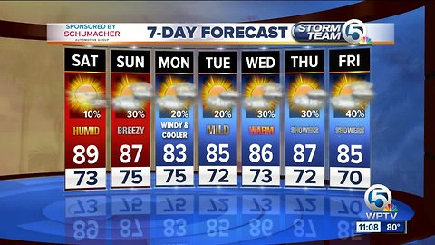 Latest Weather Forest 11 p.m. Friday