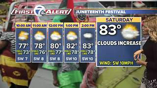 7 First Alert Forecast 06/15 - 11pm - Video