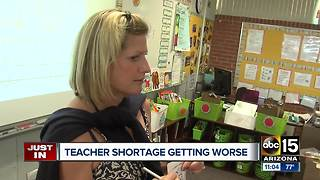 Arizona teacher shortage getting worse - Video