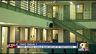 What is Ohio Issue 1 on the November ballot?