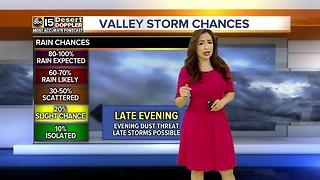 Some chances of rain as the week gets started - Video