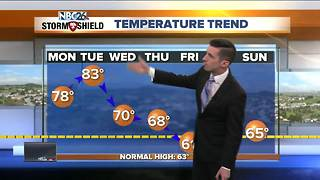 Warm weather to start the week - Video