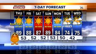 FORECAST: No sign of cooler air until next week - Video