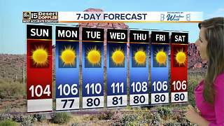 Temperatures to cool down slightly Sunday
