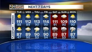 Temps staying above 110 in Phoenix, storms on the way up north - Video