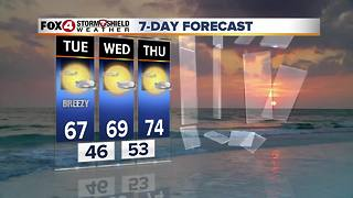 Slightly Cooler Through Wednesday 1-29 - Video