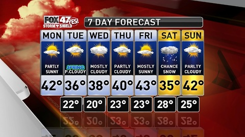 3-18 Claire's forecast
