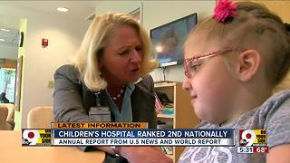 Children's Hospital ranked 2nd nationally - Video