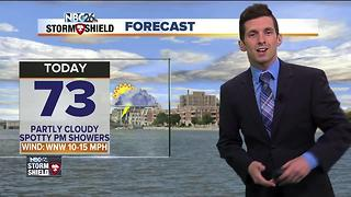 Spotty showers for your Monday - Video