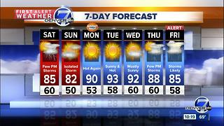 A few thunderstorms over the weekend