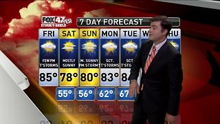 Jim's Forecast 7-7 - Video
