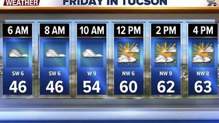 Chief Meteorologist Erin Christiansen's KGUN 9 Forecast Thursday, January 5, 2017