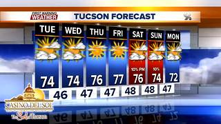 FORECAST: Staying dry and mild this week - Video