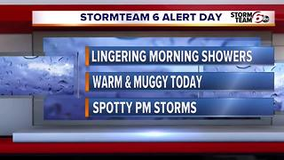 ALERT: Spotty Storms Again Today - Video
