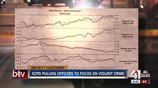 Kansas City on track to surpass one of the deadliest years in more than a decade - Video