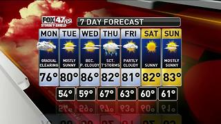 Jim's Forecast 7-23 - Video