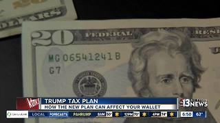 How the Trump Tax Plan could affect you - Video