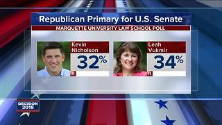Marquette Law School Poll: Vukmir ahead in GOP Senate race, Evers leads Democratic governor race - Video