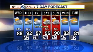 Metro Detroit Forecast: Humid; more showers today