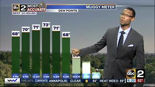 Evening Forecast 6PM - Video