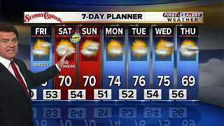 13 First Alert Weather for March 8 - Video