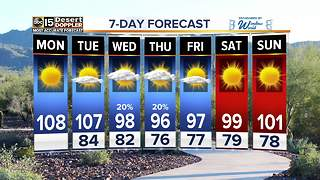 Cooler days ahead for the Valley