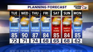 Severe threat & week ahead - Video