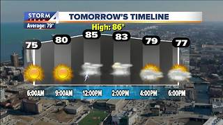 Warm and muggy Thursday - Video
