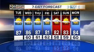 A high of 87 on Tuesday - Video