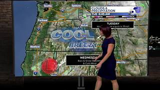 Sunny today but don't let that fool you: gusty winds will keep SW Idaho feeling very chilly today! - Video